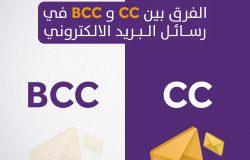 الفرق بين CC و BCC في رسائل البريد الإلكتروني