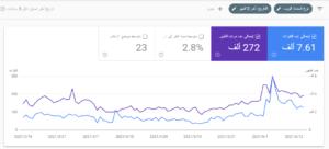 احصائيات جوجل كونسول